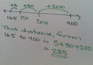 400 - 165 number line