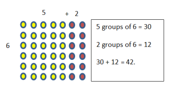 distribute array 6 x 7