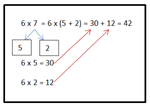distributive property 6 x 7